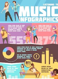Infografiki z informacjami i wykresami o ludziach