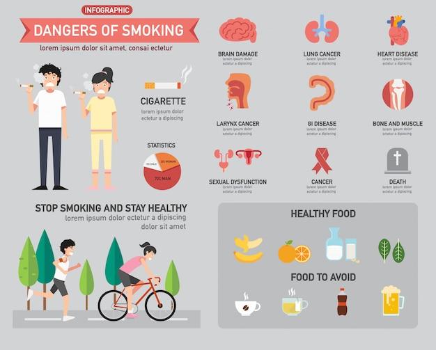 Infografiki zagrożeń związanych z paleniem