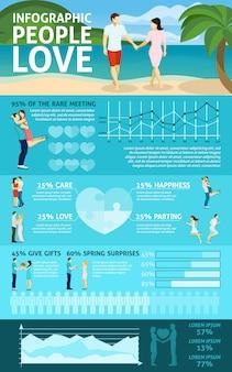 Infografiki zakochanych ludzi
