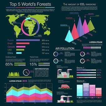 Infografiki zanieczyszczenia powietrza z mapą świata i wykresami kołowymi globalnych zasobów leśnych