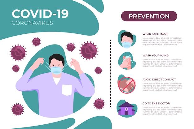 Infografiki zapobiegania koronawirusowi