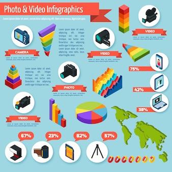 Infografiki zdjęcia i wideo