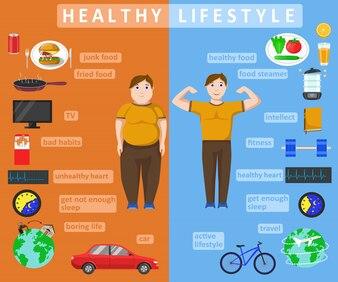 Infografiki zdrowego stylu życia