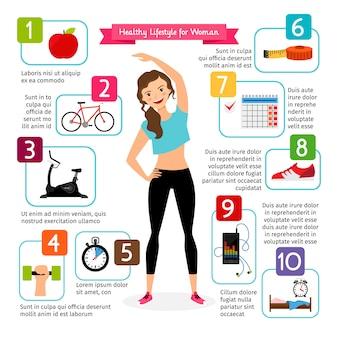 Infografiki zdrowego stylu życia kobiety.