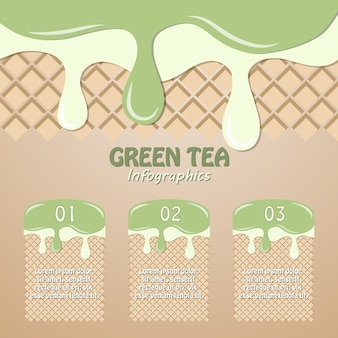 Infografiki zielonej herbaty