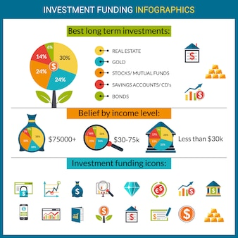 Infografiki zysków funduszy inwestycyjnych