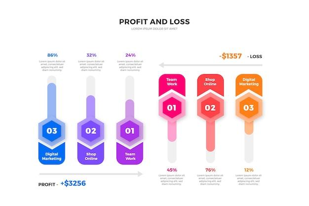 Infografiki zysków i strat