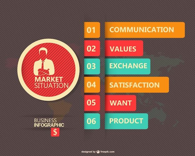 Infograhic koncepcja sytuacja marketingu