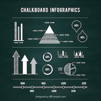 Infographic elementów w tablicy stylu
