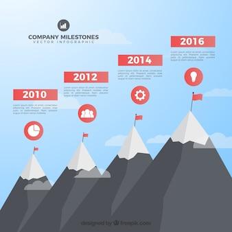 Infographic firmy kamieni milowych pojęcie z górami