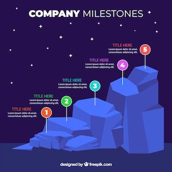 Infographic firmy kamieni milowych pojęcie z skałami