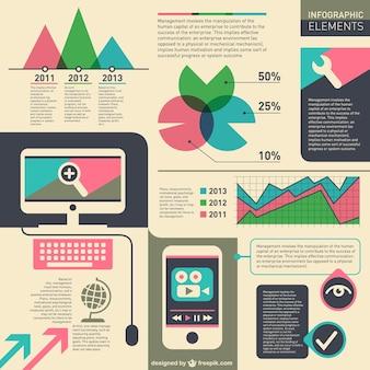 Infographic grafika retro, vintage