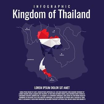 Infographic królestwo tajlandii