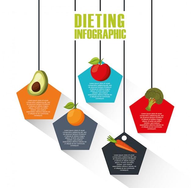 Infographic prezentacja zdrowej żywności dla diety
