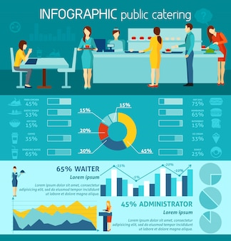 Infographic public catering