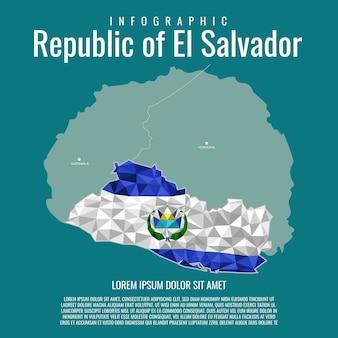 Infographic republic of el salvador