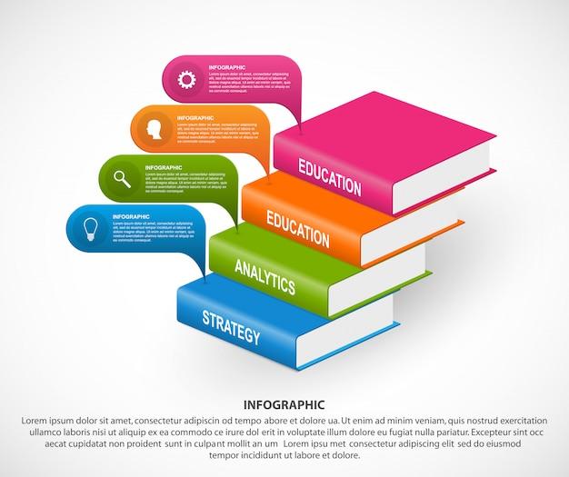 Infographic szablon dla biznesowych prezentacj.