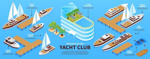 Infographis z różnymi typami łodzi i budynkiem klubu na niebieskiej ilustracji izometrycznej