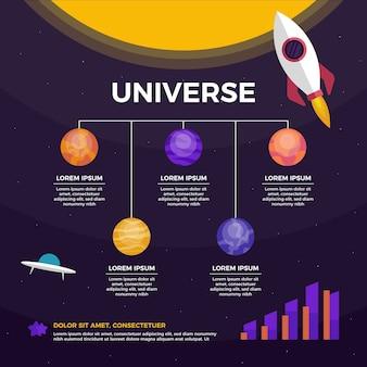Infopgraphic z płaskim wszechświatem z ziemskim statkiem kosmicznym i statkiem kosmitów