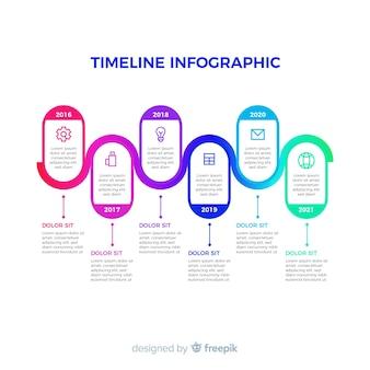 Inforgraphic na osi czasu z opcjami ikon