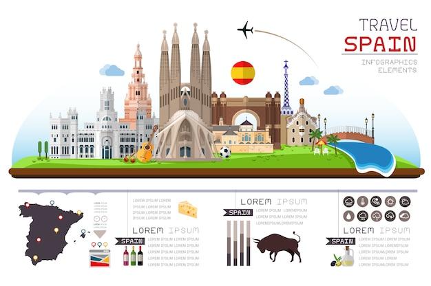 Informacje grafika podróży i punkt orientacyjny szablon hiszpania