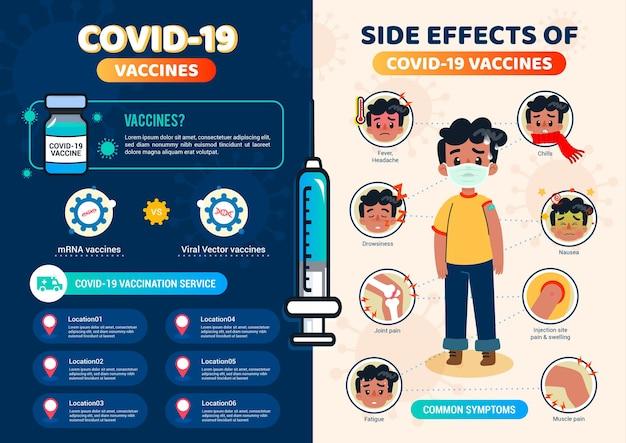 Informacje i efekt uboczny projektu plakatu infografiki szczepionek covid 19