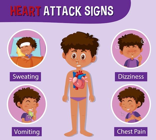 Informacje medyczne dotyczące objawów zawału serca
