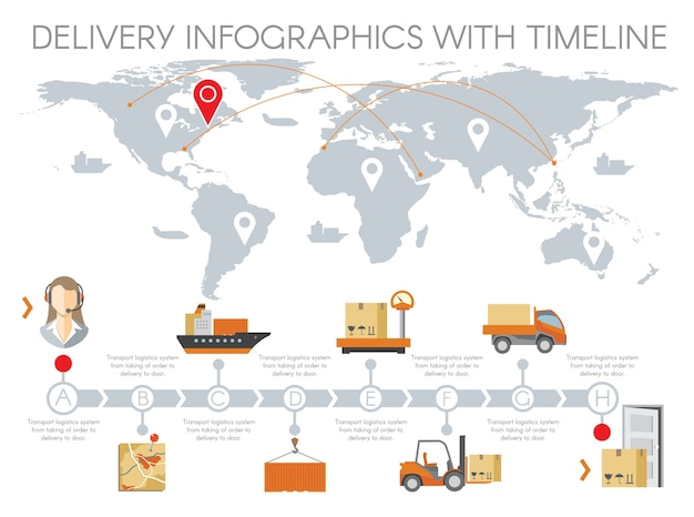Informacje o dostawie z osią czasu. magazyn zarządzania, logistyka biznesowa, płaska konstrukcja usługi transportowej.