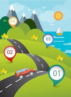 Informacje o drodze rowerowej