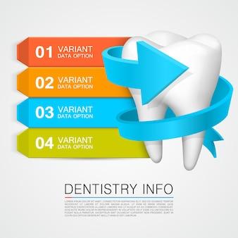 Informacje o stomatologii sztuki medycznej twórczej. ilustracja wektorowa