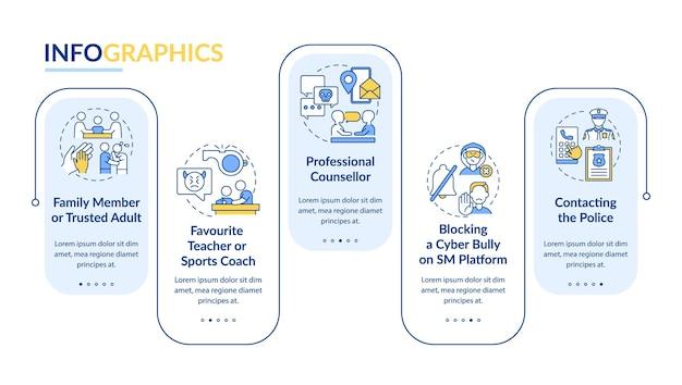 Informowanie szablonu infografiki cyberprzemocy. blokowanie elementów projektu prezentacji cyberprzemocy.