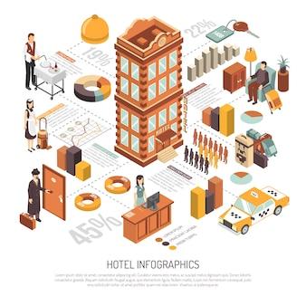 Infrastruktura hotelowa i zaplecze izometryczne infografiki
