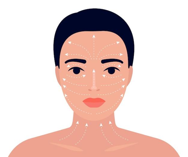 Instrukcja masażu twarzy i szyi kobiety ze strzałkami.