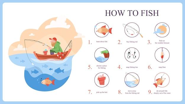 Instrukcja wędkowania dla początkujących. poradnik dla osób chcących łowić ryby. hobby na świeżym powietrzu. przynęta i kołowrotek, haczyk wędkarski. ilustracja