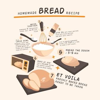 Instrukcje domowego chleba