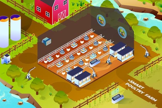 Inteligentna ferma drobiu - ilustracja izometryczna