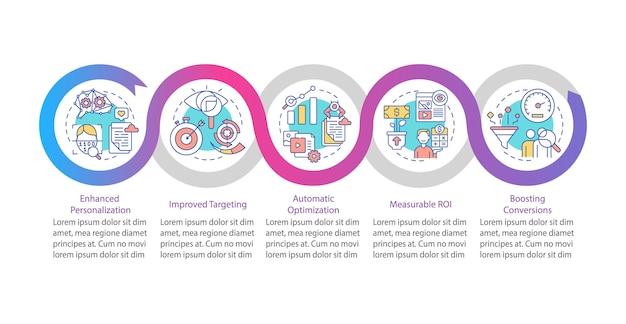 Inteligentna treść korzyści wektor infografikę szablon. elementy projektu prezentacji marketingu cyfrowego. wizualizacja danych w 5 krokach. wykres osi czasu procesu. układ przepływu pracy z ikonami liniowymi
