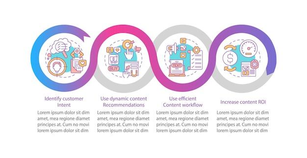 Inteligentne porady dotyczące tworzenia treści wektor infografika szablon. elementy projektu prezentacji marketingu cyfrowego. wizualizacja danych w 4 krokach. wykres osi czasu procesu. układ przepływu pracy z ikonami liniowymi
