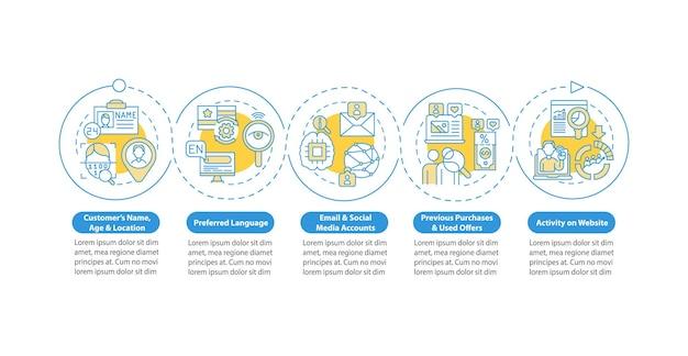 Inteligentne składniki analizy zawartości wektor infografikę szablon. elementy projektu prezentacji marketingowej. wizualizacja danych w 5 krokach. wykres osi czasu procesu. układ przepływu pracy z ikonami liniowymi