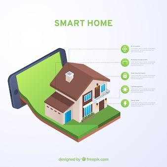 Inteligentne tło domu z urządzenia mobilnego