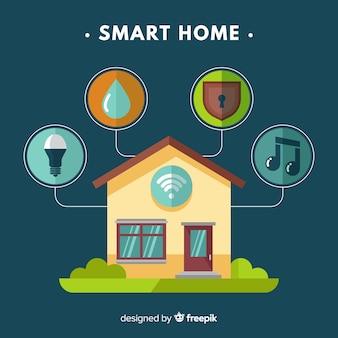 Inteligentne tło domu