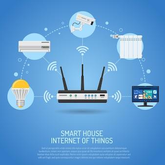Inteligentny dom i internet rzeczy z routerem steruje urządzeniami przez internet