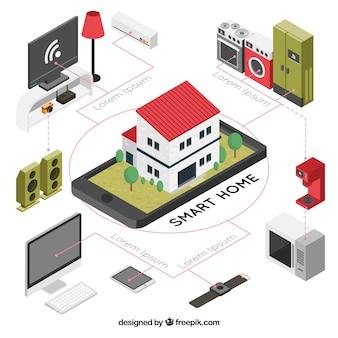 Inteligentny dom z funkcjami w płaskim stylu
