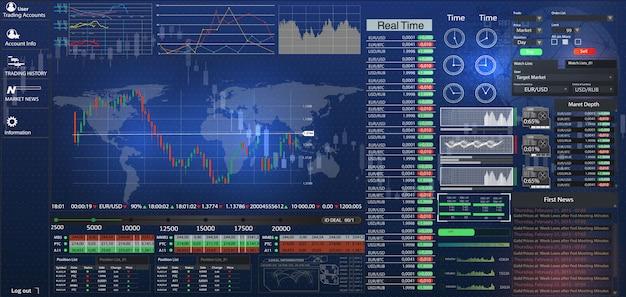 Interfejs użytkownika hud dla aplikacji biznesowych. futurystyczny interfejs użytkownika elementy hud i infographic