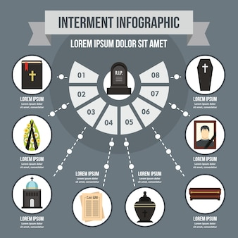 Interment infographic koncepcja, płaski