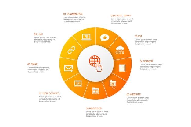 Internet infografika 10 kroków koło design.ecommerce, media społecznościowe, strona internetowa, e-mail proste ikony