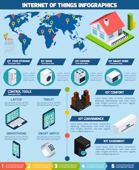 Internet przedmiotów aplikacji wykresu infografiki
