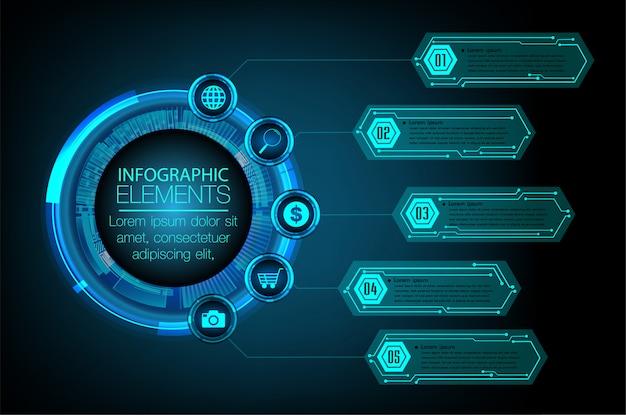 Internet rzeczy cyber obwodu technologii