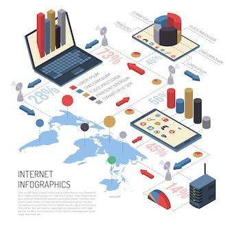 Internet rzeczy izometryczny infografiki
