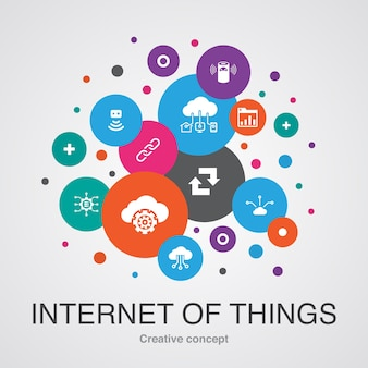 Internet rzeczy modnej koncepcji projektowania bańki interfejsu użytkownika z prostych ikon. zawiera takie elementy jak dashboard, cloud computing, smart assistant, synchronizacja i inne